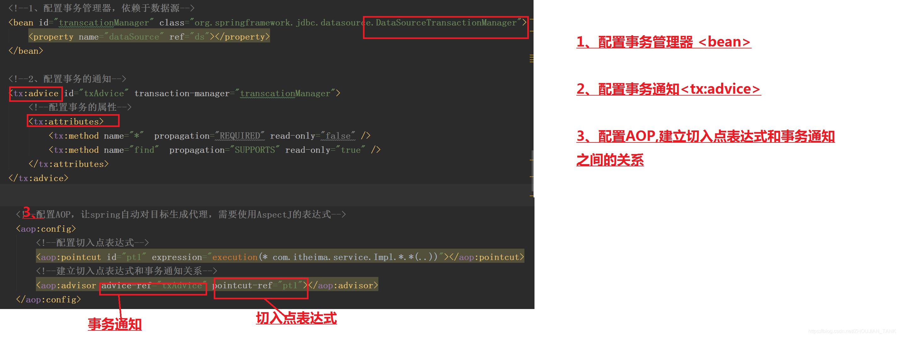 [外链图片转存失败,源站可能有防盗链机制,建议将图片保存下来直接上传(img-fb9t1F4w-1579010543908)(10.png)]