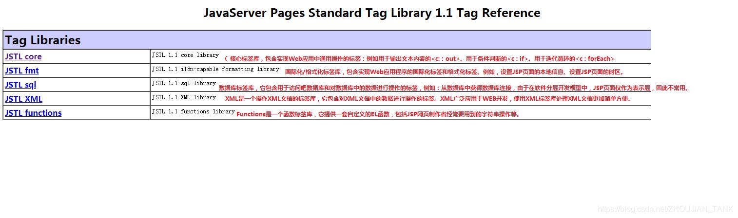 [外链图片转存失败,源站可能有防盗链机制,建议将图片保存下来直接上传(img-lOvyHHv9-1579016855412)(4.PNG)]
