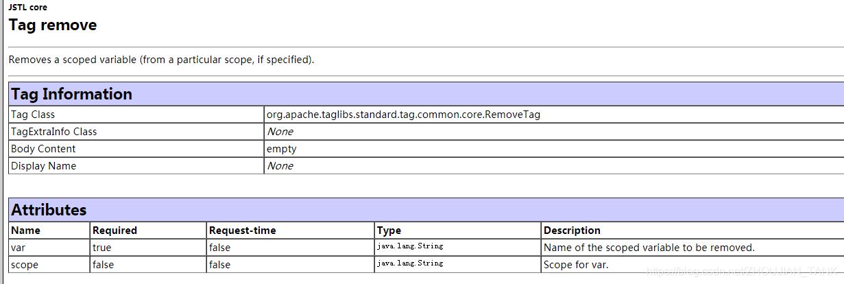 [外链图片转存失败,源站可能有防盗链机制,建议将图片保存下来直接上传(img-pdAR6MsK-1579016855424)(9.PNG)]