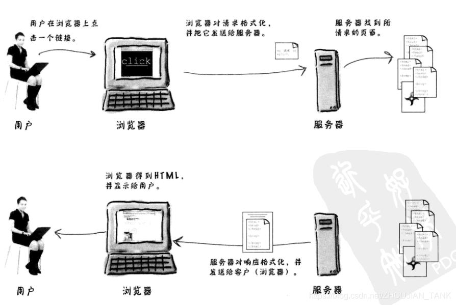 [外链图片转存失败,源站可能有防盗链机制,建议将图片保存下来直接上传(img-15Qugfvh-1579017493710)(1.PNG)]