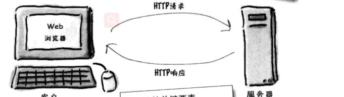 [外链图片转存失败,源站可能有防盗链机制,建议将图片保存下来直接上传(img-Uh8PZmRn-1579017493712)(2.PNG)]