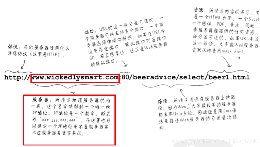 [外链图片转存失败,源站可能有防盗链机制,建议将图片保存下来直接上传(img-nOEVgQfT-1579017493713)(100.PNG)]