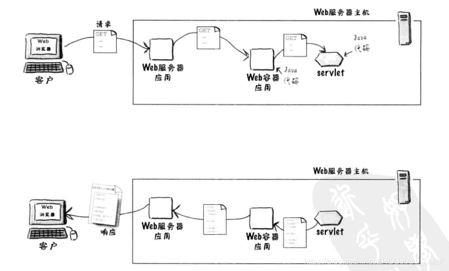 [外链图片转存失败,源站可能有防盗链机制,建议将图片保存下来直接上传(img-i8bX3I8x-1579017493717)(5.PNG)]