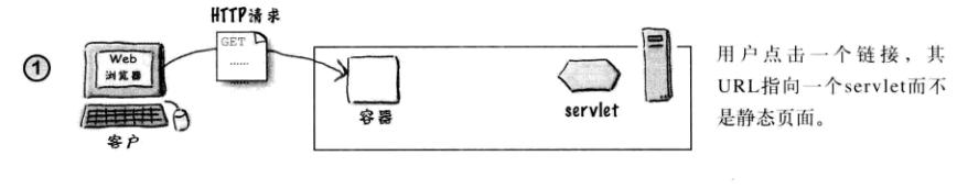 [外链图片转存失败,源站可能有防盗链机制,建议将图片保存下来直接上传(img-IYJtWZpc-1579017493718)(6.PNG)]