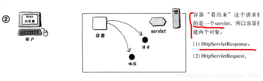[外链图片转存失败,源站可能有防盗链机制,建议将图片保存下来直接上传(img-dmYbIdi0-1579017493719)(7.PNG)]