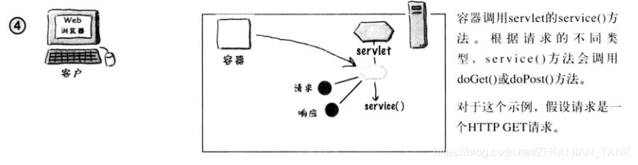 [外链图片转存失败,源站可能有防盗链机制,建议将图片保存下来直接上传(img-kAjKjkWD-1579017493721)(9.PNG)]