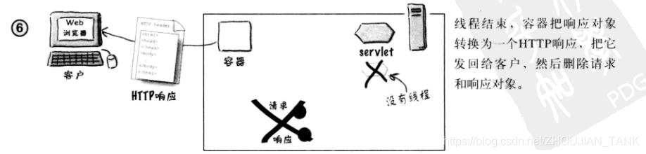 ![[外链图片转存失败,源站可能有防盗链机制,建议将图片保存下来直接上传(img-5AXa8NLB-1579017493723)(11.PNG)]](https://img-blog.csdnimg.cn/20200115000131376.PNG?x-oss-process=image/watermark,type_ZmFuZ3poZW5naGVpdGk,shadow_1