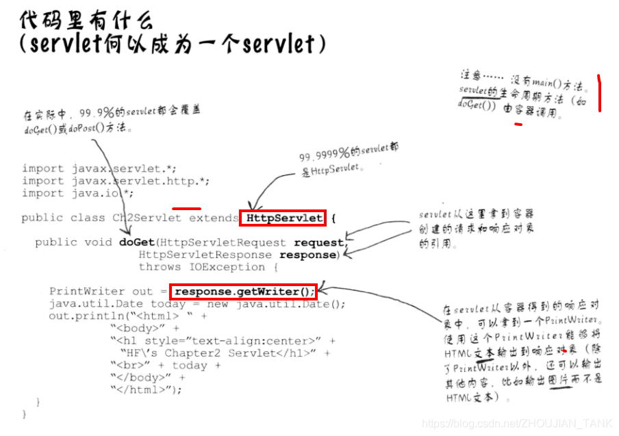 0,text_aHR0cHM6Ly9ibG9nLmNzZG4ubmV0L1pIT1VKSUFOX1RBTks=,size_16,color_FFFFFF,t_70)![[外链图片转存失败,源站可能有防盗链机制,建议将图片保存下来直接上传(img-wR4aqnIn-1579017493724)(12.PNG)]](https://img-blog.csdnimg.cn/20200115000133154.PNG?x-oss-process=image/watermark,type_ZmFuZ3poZW5naGVpdGk,shadow_10,text_aHR0cHM6Ly9ibG9nLmNzZG4ubmV0L1pIT1VKSUFOX1RBTks=,size_16,color_FFFFFF,t_
