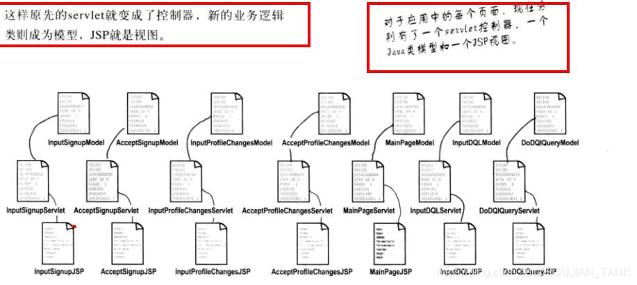 [外链图片转存失败,源站可能有防盗链机制,建议将图片保存下来直接上传(img-aloOI2gx-1579017493727)(15.PNG)]