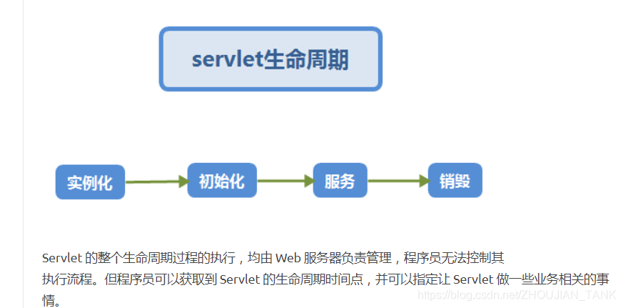 [外链图片转存失败,源站可能有防盗链机制,建议将图片保存下来直接上传(img-AaPRn6Vs-1579017493728)(17.PNG)]