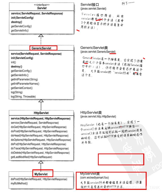 [外链图片转存失败,源站可能有防盗链机制,建议将图片保存下来直接上传(img-k239iqTZ-1579017493730)(18.PNG)]