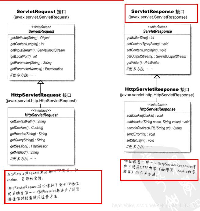 [外链图片转存失败,源站可能有防盗链机制,建议将图片保存下来直接上传(img-0QLaelPj-1579017493737)(24.PNG)]