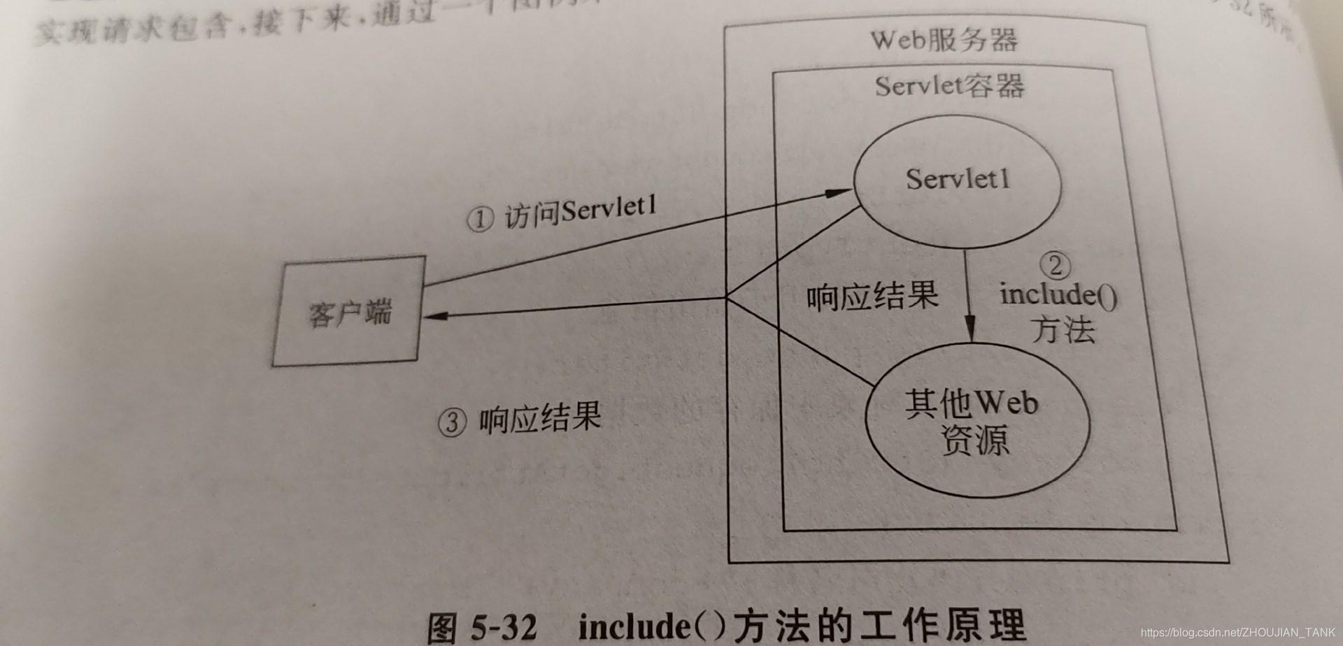 [外链图片转存失败,源站可能有防盗链机制,建议将图片保存下来直接上传(img-c3EVz4ap-1579017493744)(34.JPG)]