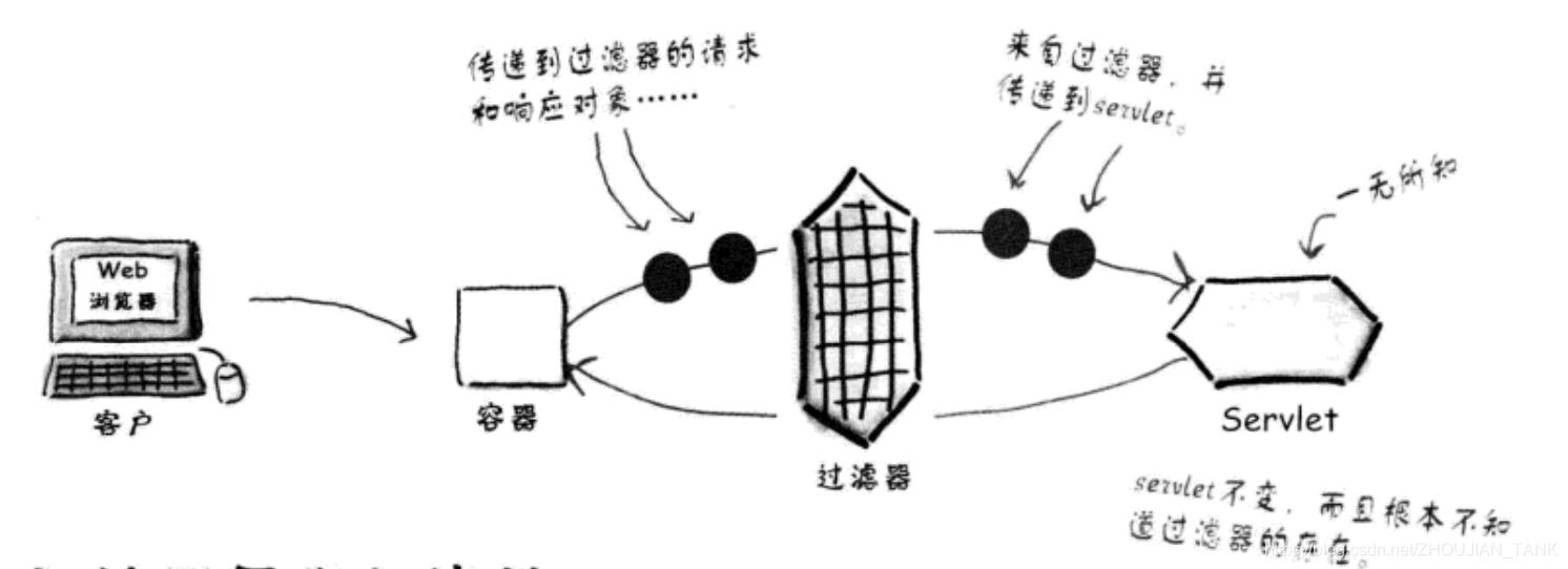 [外链图片转存失败,源站可能有防盗链机制,建议将图片保存下来直接上传(img-pbTrqA78-1579018627543)(0.png)]