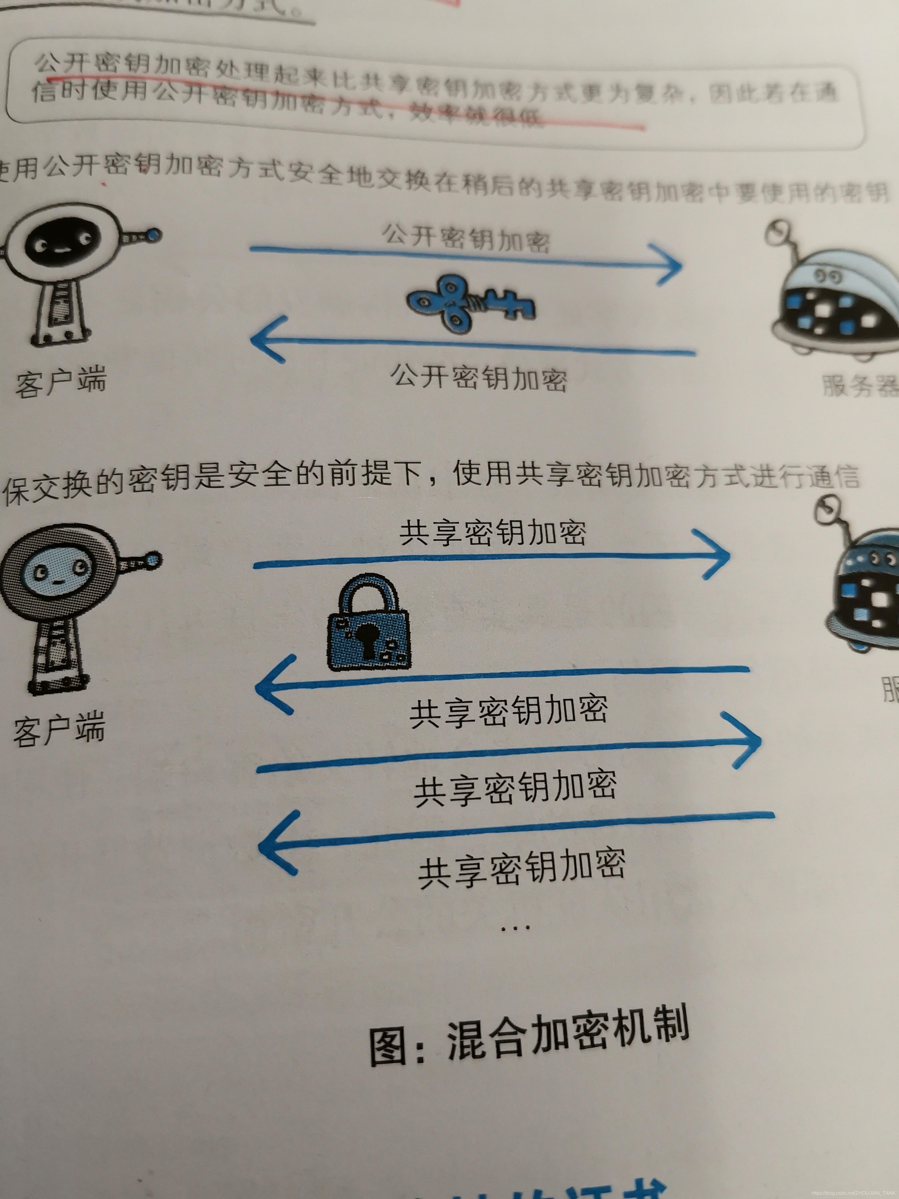 [外链图片转存失败,源站可能有防盗链机制,建议将图片保存下来直接上传(img-0ATWauq3-1579019122221)(9.jpg)]