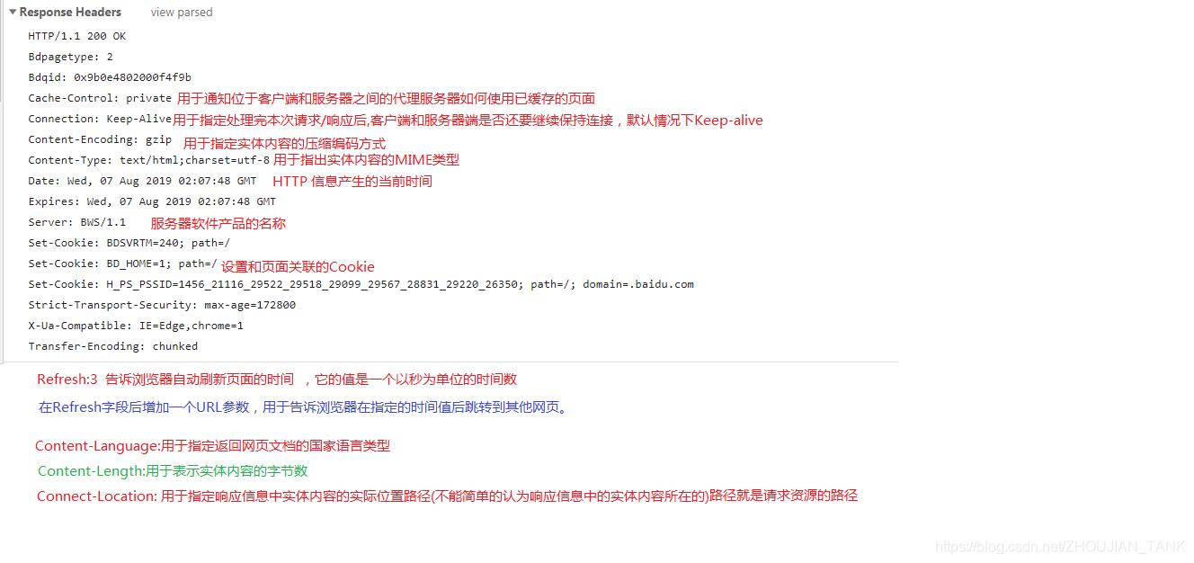 >[外链图片转存失败,源站可能有防盗链机制,建议将图片保存下来直接上传(img-yM6Asfrj-1579019122217)(3.PNG)]