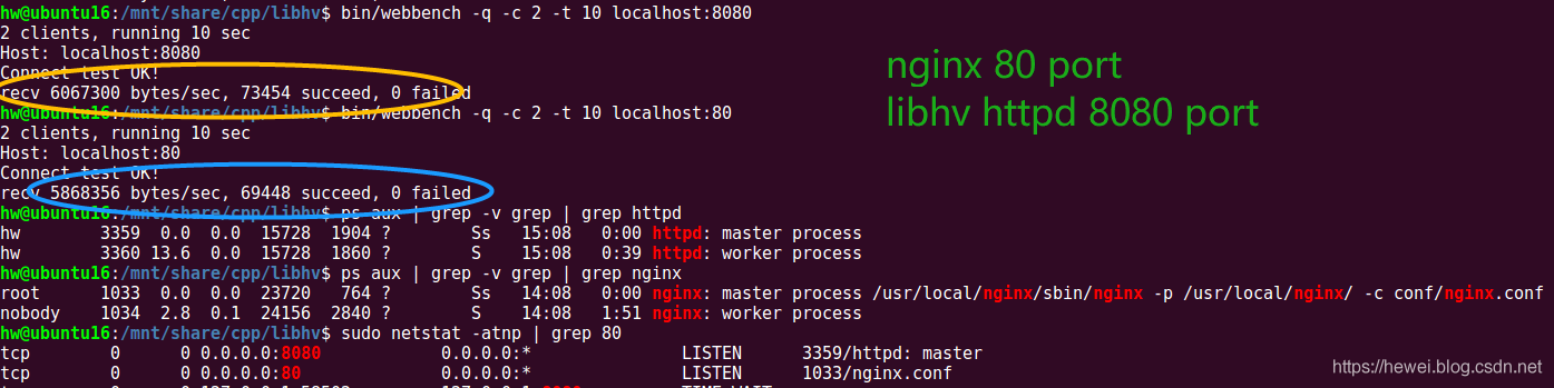 libhv-vs-nginx