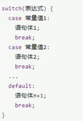 switch语句格式