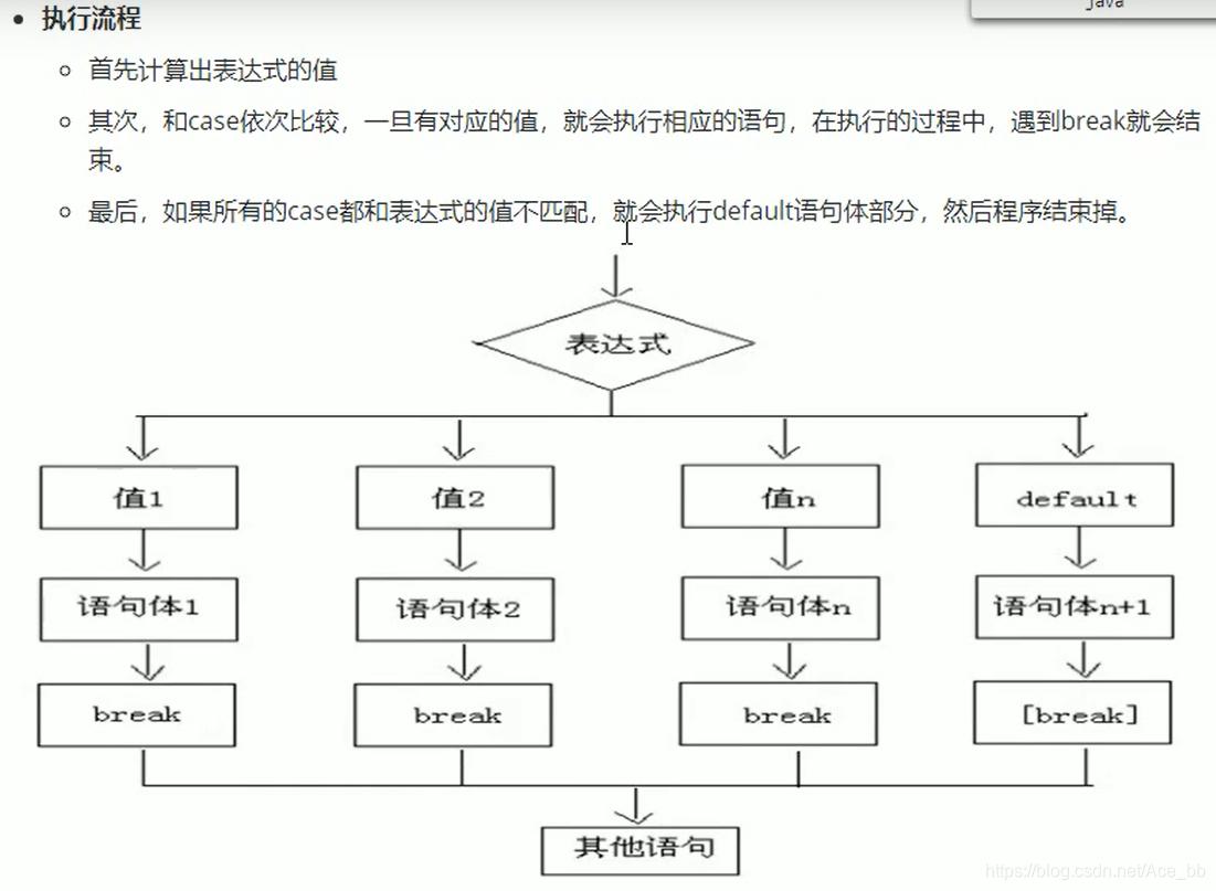 switch执行流程