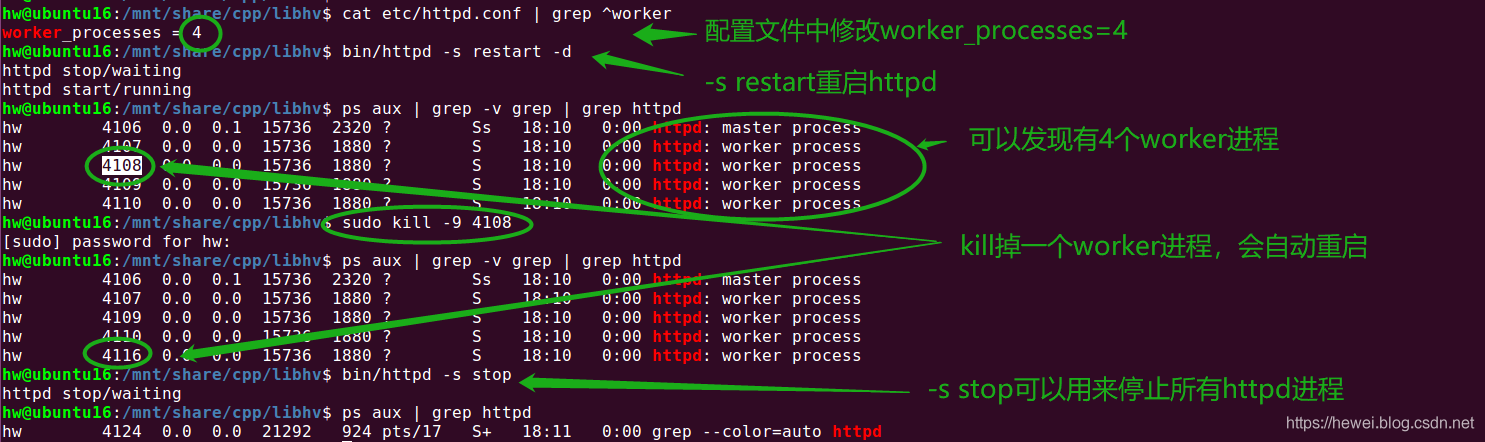 httpd-master-workers