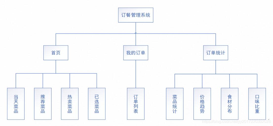 html5网站源码下载 定单(html5网站源码带后台) (https://www.oilcn.net.cn/) 综合教程 第1张