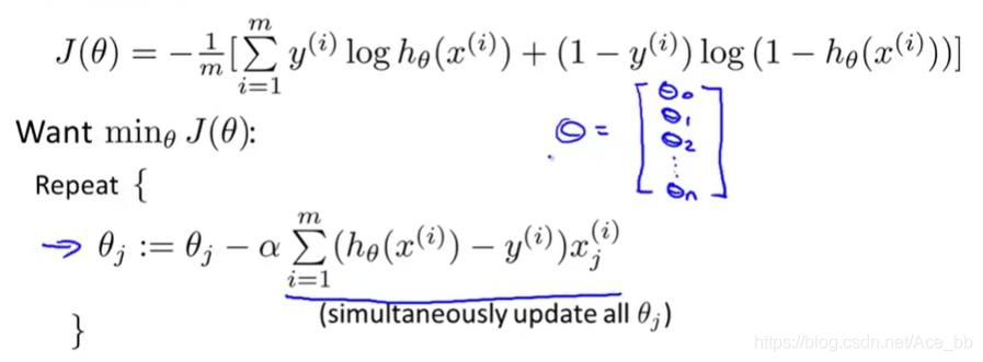 梯度下降算法