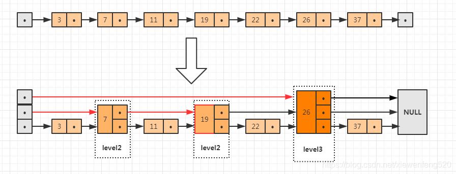 [外链图片转存失败,源站可能有防盗链机制,建议将图片保存下来直接上传(img-dPDRBP4F-1579594343666)(C:\Users\Administrator\AppData\Roaming\Typora\typora-user-images\image-20200121103942711.png)]