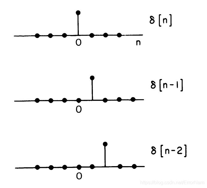 脉冲函数的平移