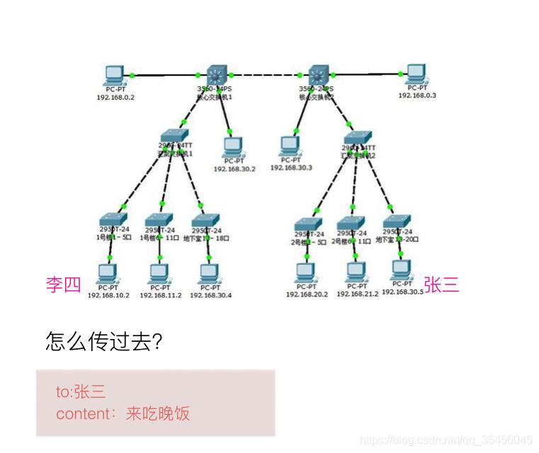 [外链图片转存失败,源站可能有防盗链机制,建议将图片保存下来直接上传(img-PKpqa3Ku-1579680605404)(../Images/04day/Snip20160901_60.png)]