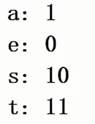 非前缀码的例子