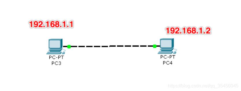 [外链图片转存失败,源站可能有防盗链机制,建议将图片保存下来直接上传(img-u72vUNTi-1579703113932)(../Images/12day/QQ20170807-210222@2x.png)]