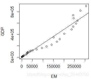 GDP的测定及分析_国信房地产信息网