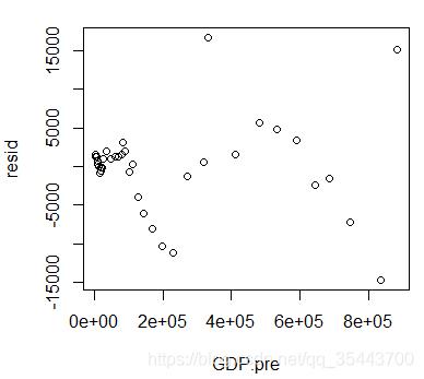 gdp分析模型_疫情下的gdp分析图