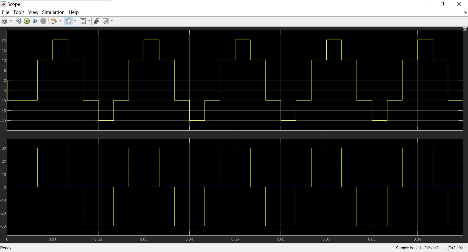 波形图,上图为相电压图,下图为线电压图