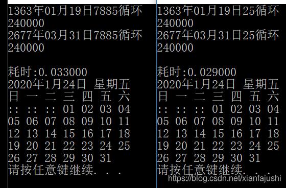 C++返回日期总天数,日期差天数计算插图2