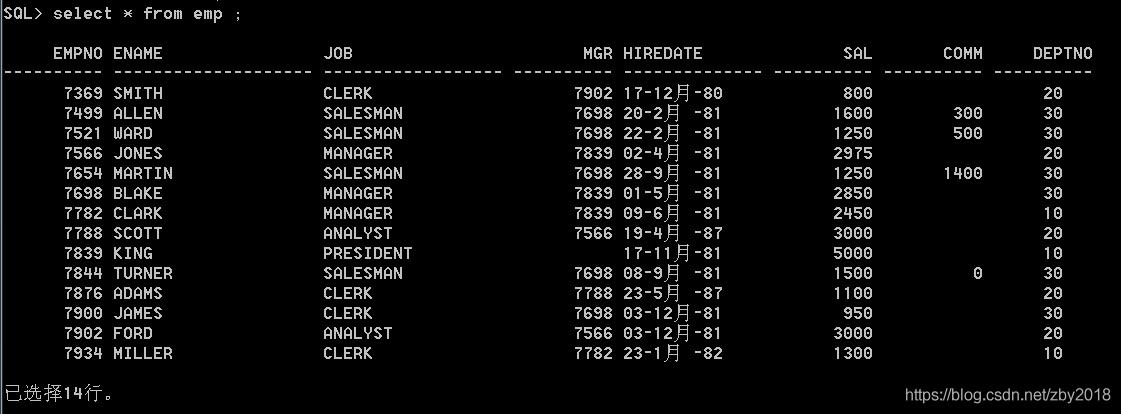 [外链图片转存失败,源站可能有防盗链机制,建议将图片保存下来直接上传(img-BpLpUlxV-1580081376471)(C:\Users\016322605\Desktop\csdn\Oracle\捕获114.PNG)]