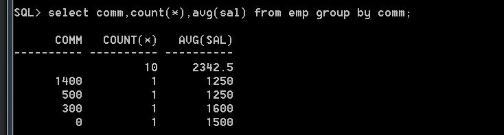 [外链图片转存失败,源站可能有防盗链机制,建议将图片保存下来直接上传(img-QAvo5cyw-1580081376476)(C:\Users\016322605\Desktop\csdn\Oracle\捕获134.PNG)]