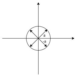 基本三角公式