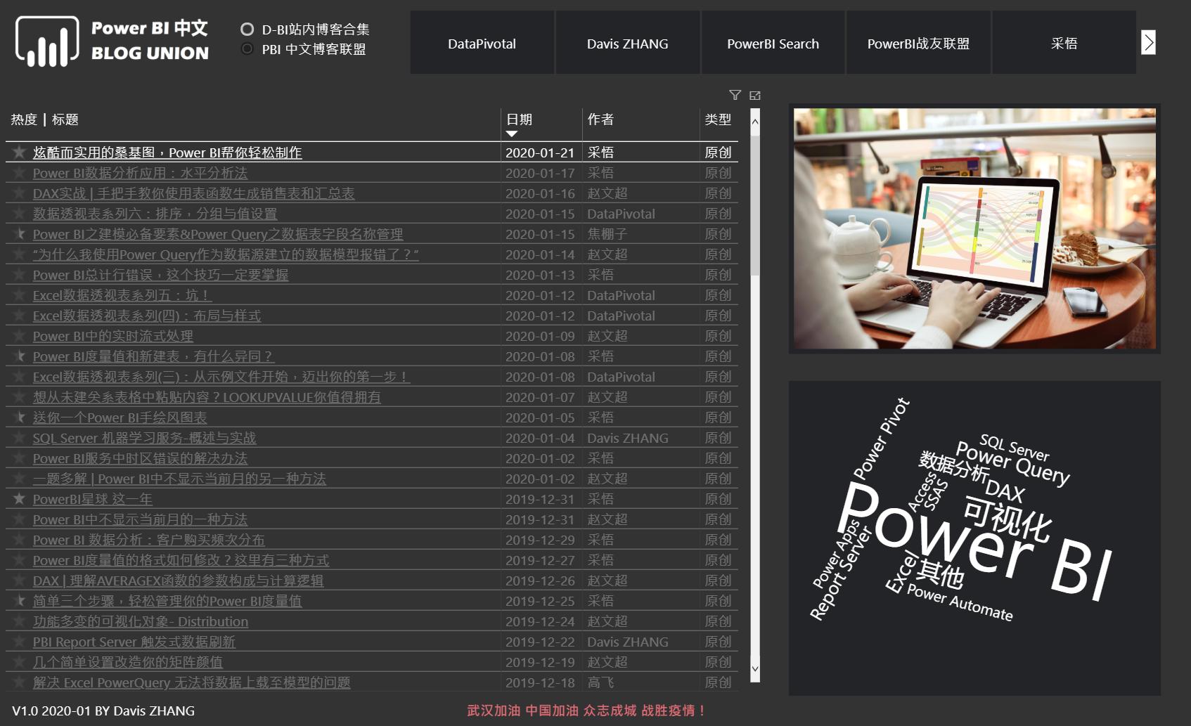 Power BI 中文博客联盟
