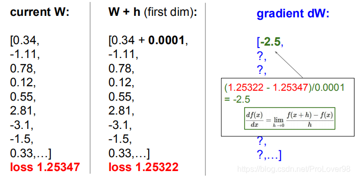 gradient numerical image1