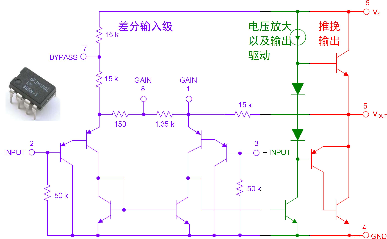TI公司的LM386内部等效电路图