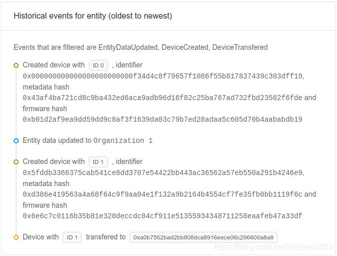 [外链图片转存失败,源站可能有防盗链机制,建议将图片保存下来直接上传(img-WKvqLabw-1580862797778)(ethereum-iot-device-management/history-event.png)]