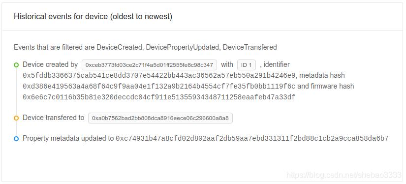 [外链图片转存失败,源站可能有防盗链机制,建议将图片保存下来直接上传(img-f7kiG1PG-1580862797786)(ethereum-iot-device-management/history-event-device.png)]