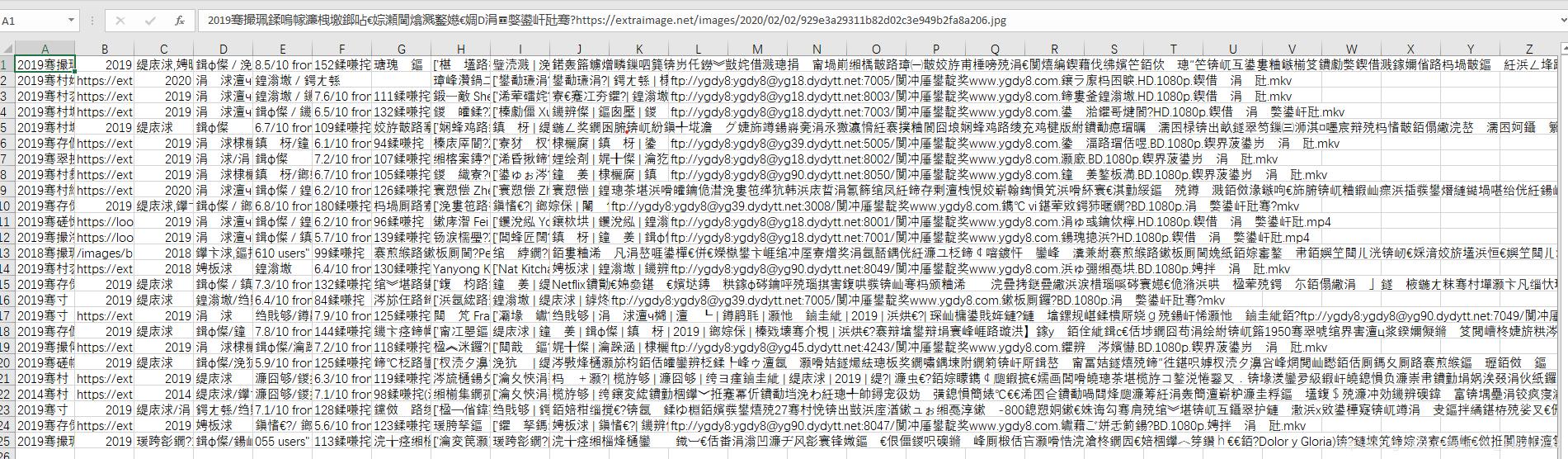 csv文件中文乱码