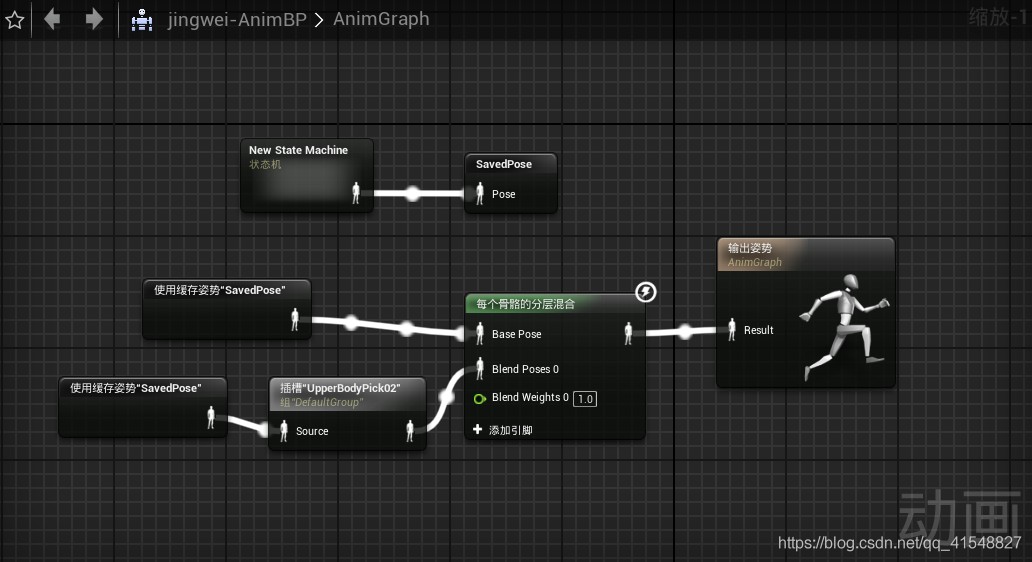 最终的AnimGraph