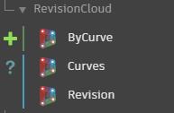 Revision Cloud