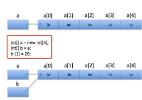 数组引用类型