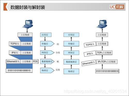 ![在这里插入图片描述](https://img-blog.csdnimg.cn/20200215233114351.png?x-oss-process=image/watermark,type_ZmFuZ3poZW5naGVpdGk,shadow_10,text_a