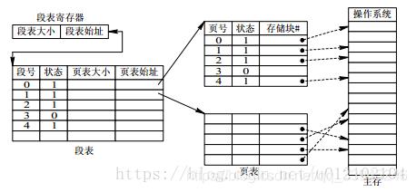 页式虚拟存储的原理_虚拟望远镜成像原理