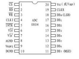 6、Air720SL模块Luat开发:又是一种新的外设之ADC模